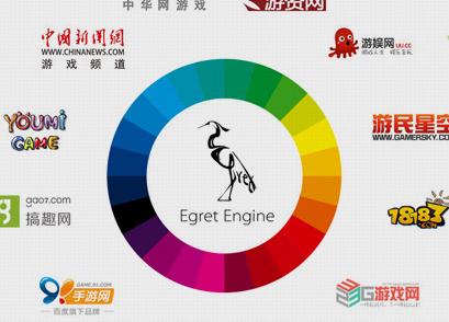 关于Html5引擎之Egret技术分析